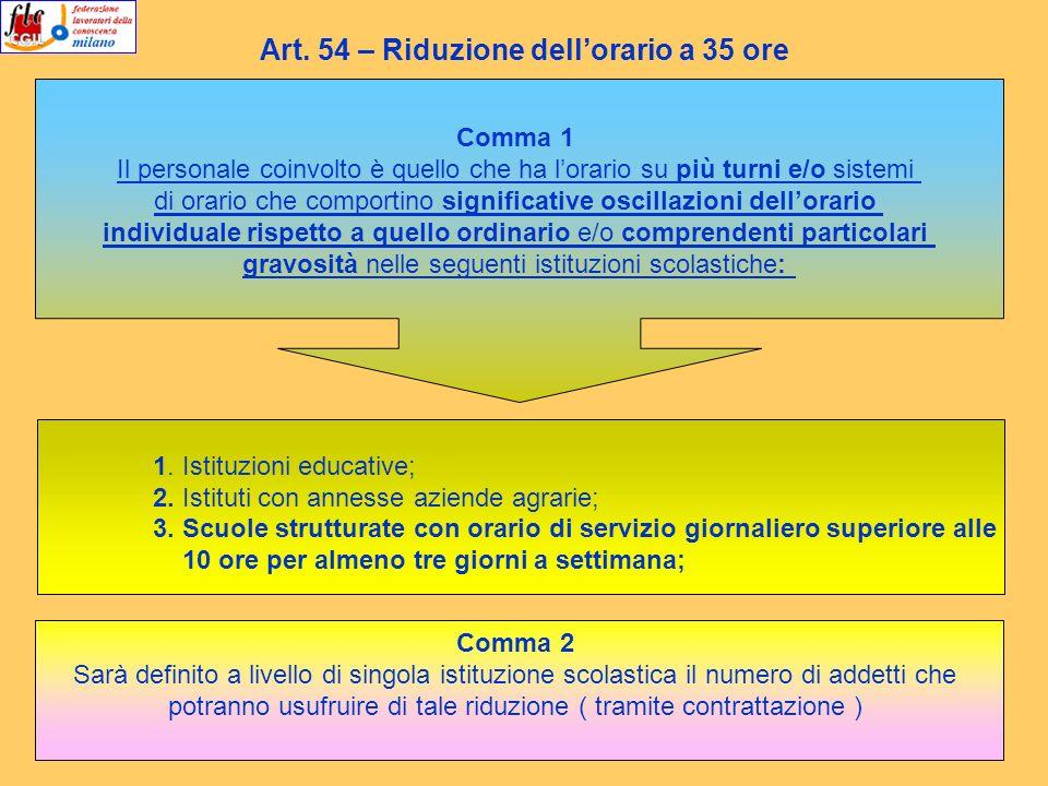 Art. 54 – Riduzione dell'orario a 35 ore