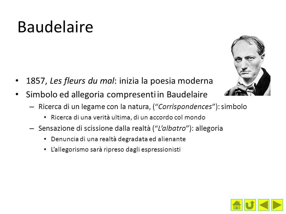 Baudelaire 1857, Les fleurs du mal: inizia la poesia moderna