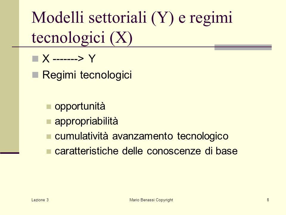 Modelli settoriali (Y) e regimi tecnologici (X)
