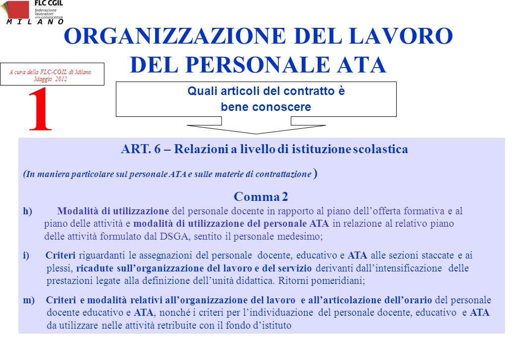 ORGANIZZAZIONE DEL LAVORO DEL PERSONALE ATA