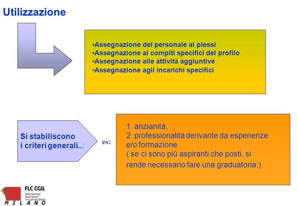 Utilizzazione 1. anzianità; 2. professionalità derivante da esperienze