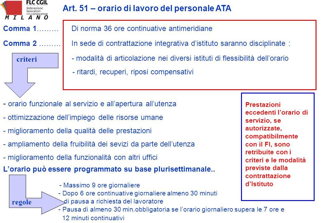 Art. 51 – orario di lavoro del personale ATA