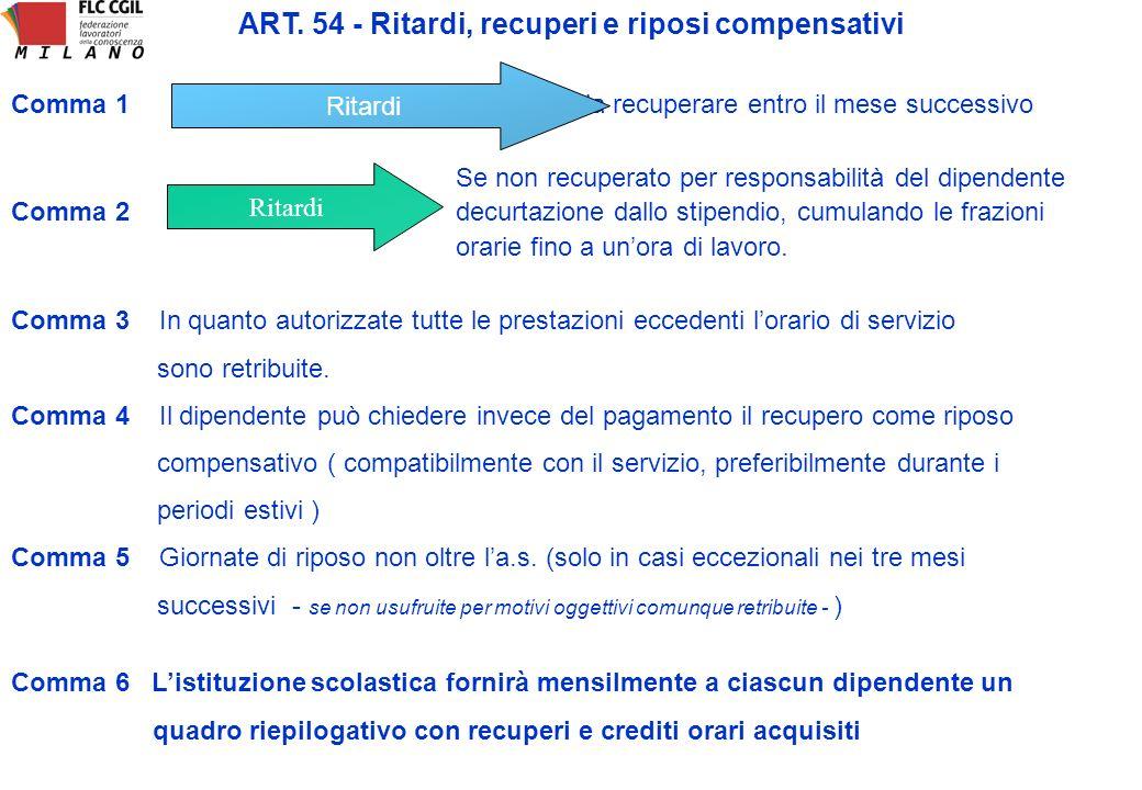 ART. 54 - Ritardi, recuperi e riposi compensativi