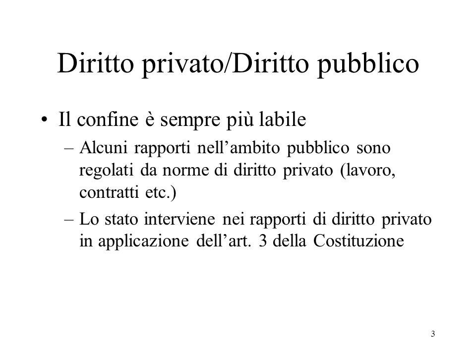 Diritto privato/Diritto pubblico