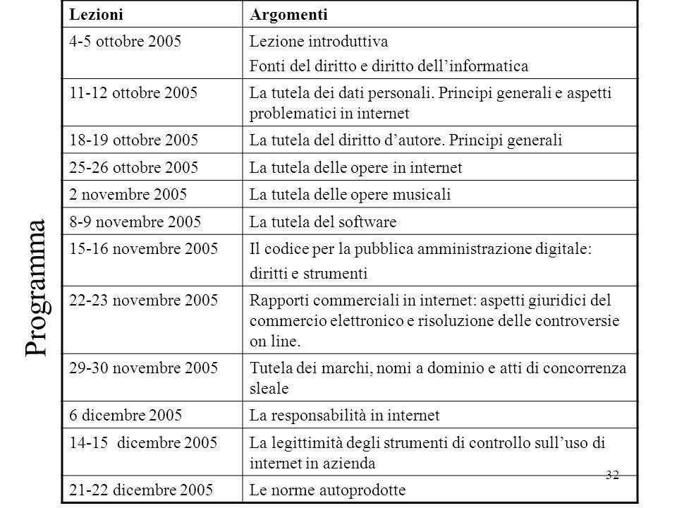 Programma Lezioni Argomenti 4-5 ottobre 2005 Lezione introduttiva