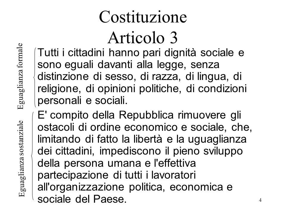 Costituzione Articolo 3