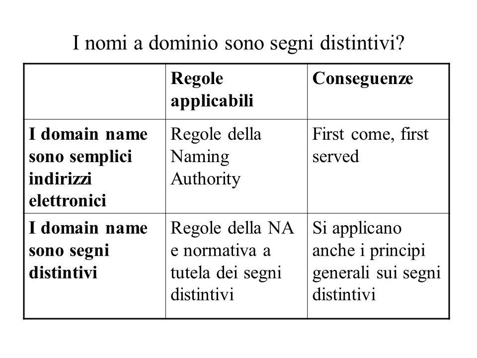 I nomi a dominio sono segni distintivi
