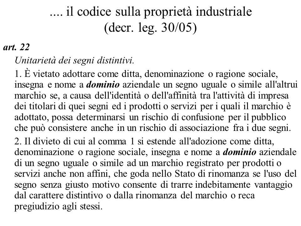 .... il codice sulla proprietà industriale (decr. leg. 30/05)