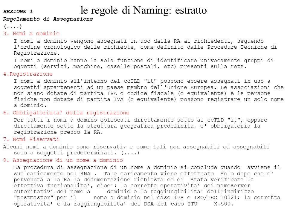 le regole di Naming: estratto