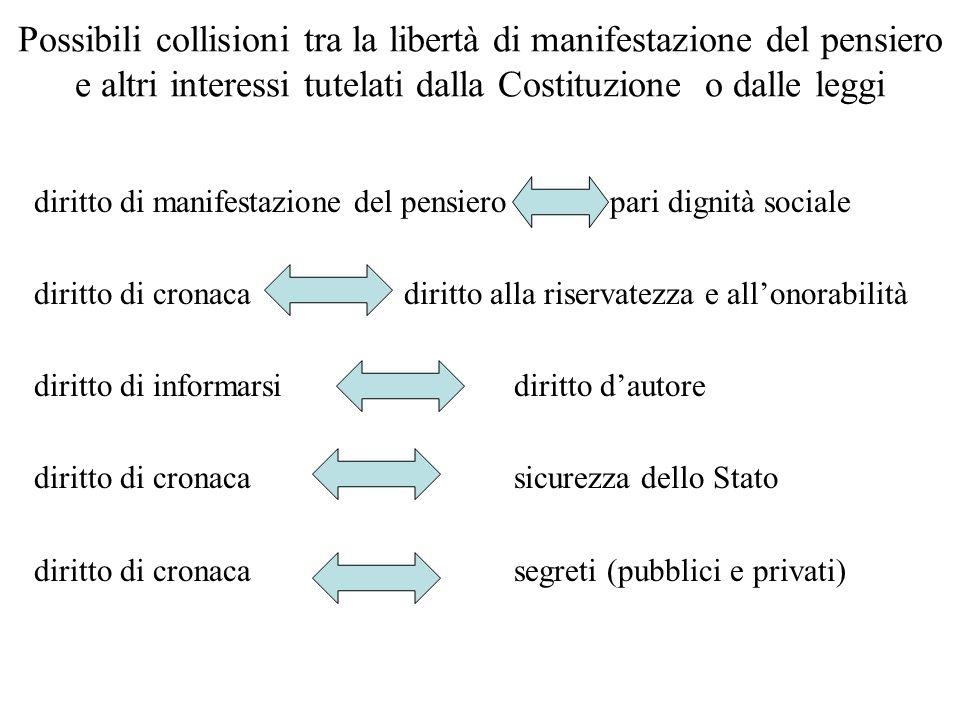 Possibili collisioni tra la libertà di manifestazione del pensiero e altri interessi tutelati dalla Costituzione o dalle leggi