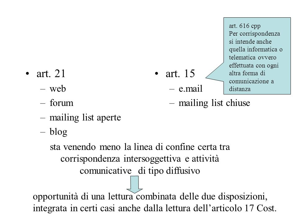 art. 21 art. 15 web forum mailing list aperte blog e.mail