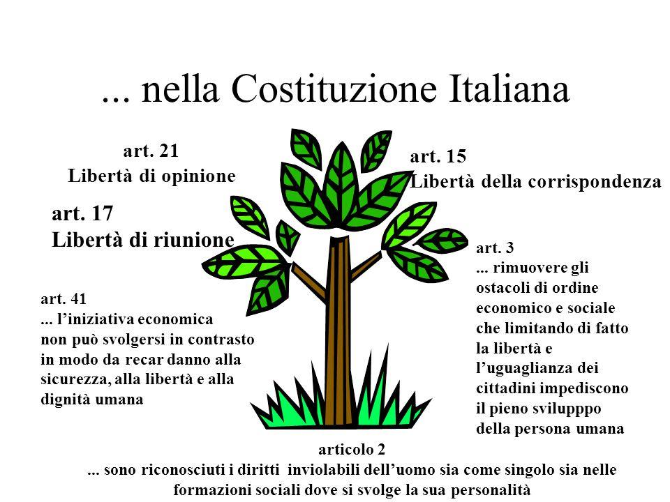... nella Costituzione Italiana