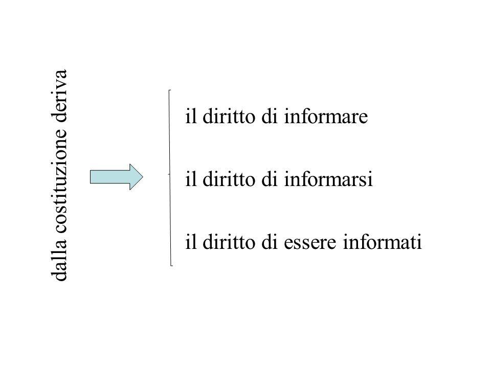 il diritto di informare