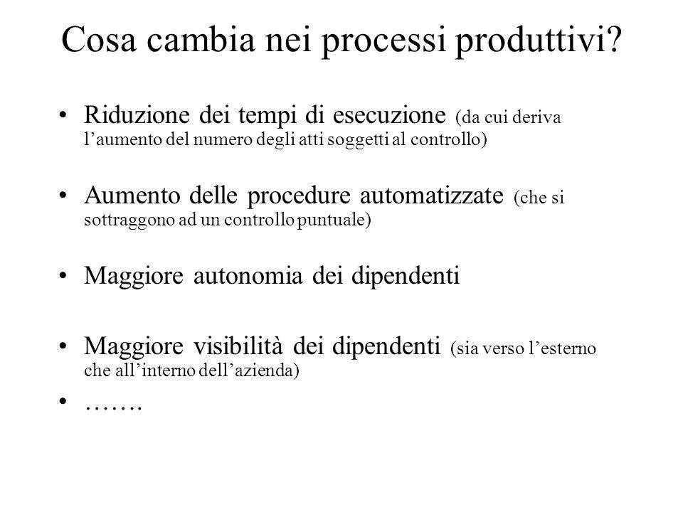 Cosa cambia nei processi produttivi