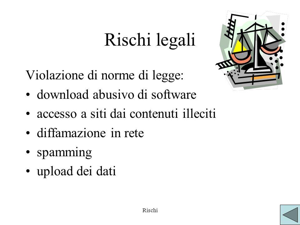 Rischi legali Violazione di norme di legge: