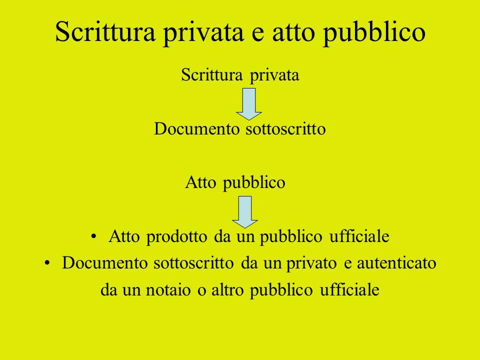 Scrittura privata e atto pubblico