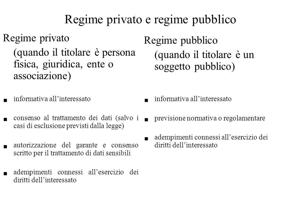 Regime privato e regime pubblico