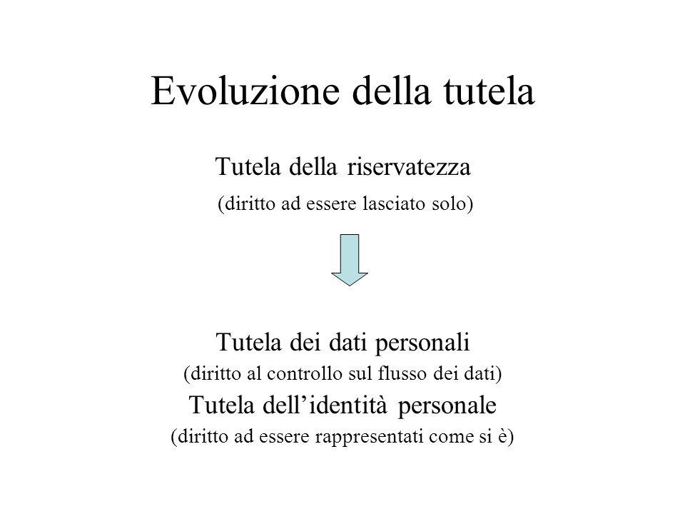 Evoluzione della tutela