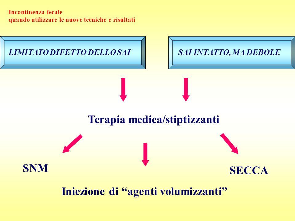 Terapia medica/stiptizzanti