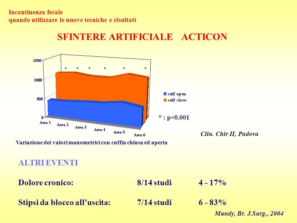 SFINTERE ARTIFICIALE ACTICON