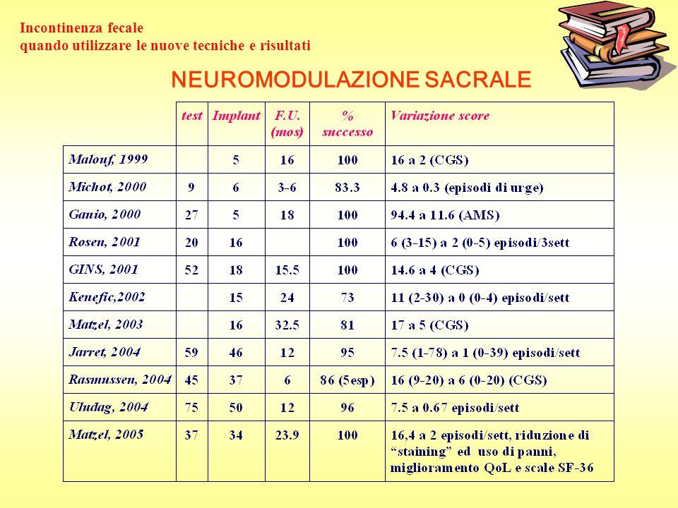 NEUROMODULAZIONE SACRALE