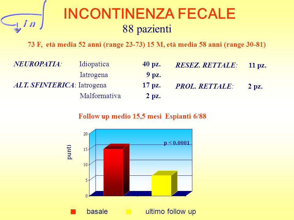 INCONTINENZA FECALE 88 pazienti