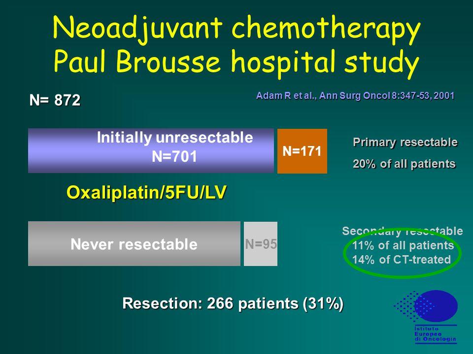 Neoadjuvant chemotherapy Paul Brousse hospital study