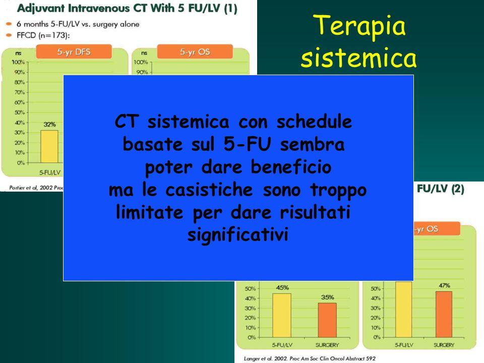 Terapia sistemica CT sistemica con schedule basate sul 5-FU sembra