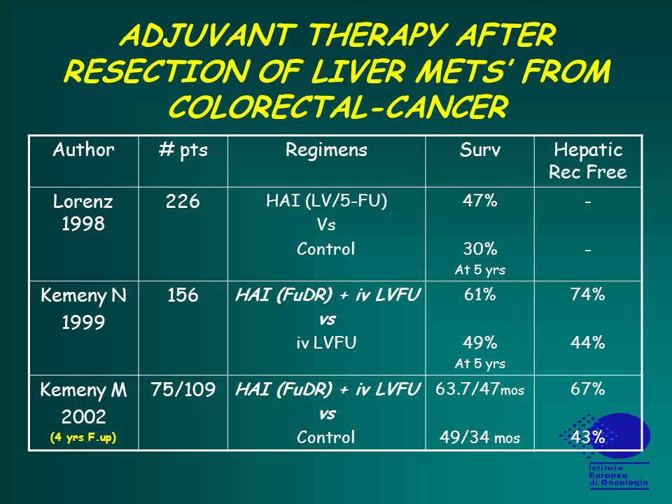 ADJUVANT THERAPY AFTER RESECTION OF LIVER METS' FROM COLORECTAL-CANCER