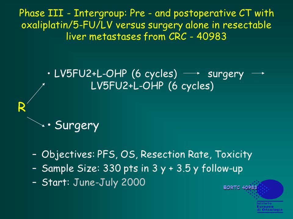 R Surgery LV5FU2+L-OHP (6 cycles) surgery LV5FU2+L-OHP (6 cycles)