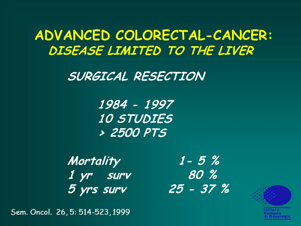 ADVANCED COLORECTAL-CANCER: DISEASE LIMITED TO THE LIVER