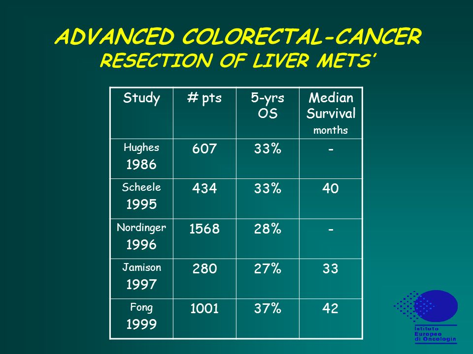 ADVANCED COLORECTAL-CANCER RESECTION OF LIVER METS'