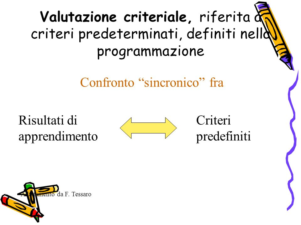 Valutazione criteriale, riferita a criteri predeterminati, definiti nella programmazione