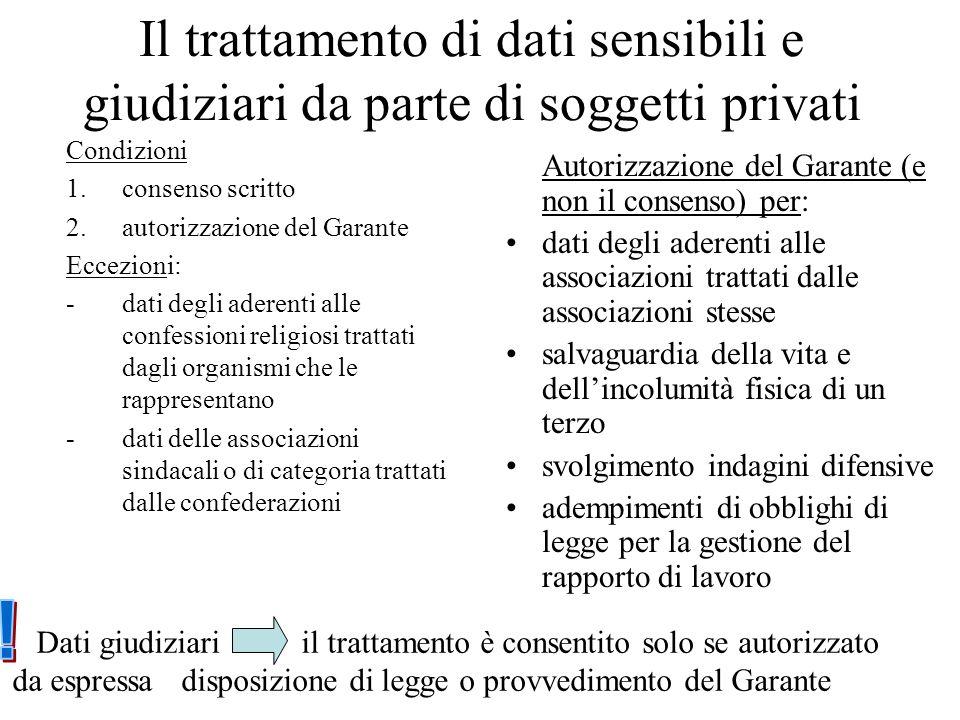 Il trattamento di dati sensibili e giudiziari da parte di soggetti privati