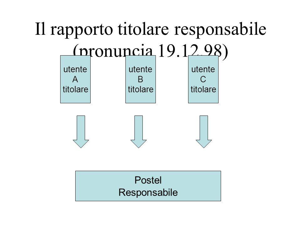Il rapporto titolare responsabile (pronuncia 19.12.98)