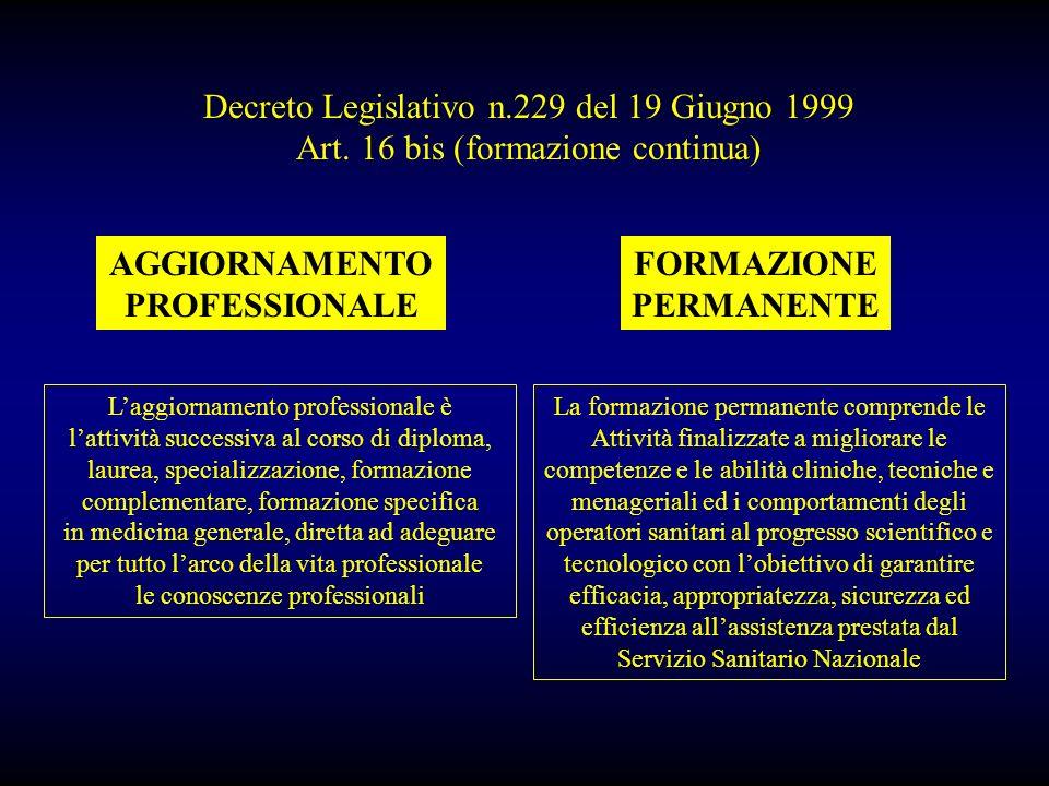 AGGIORNAMENTO PROFESSIONALE FORMAZIONE PERMANENTE
