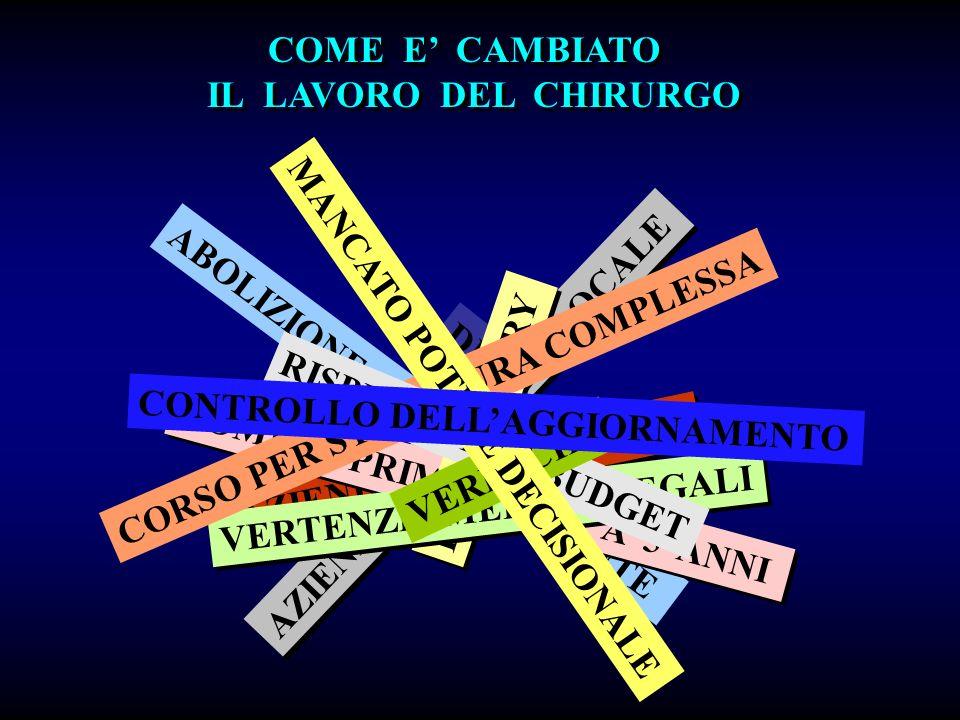 COME E' CAMBIATO IL LAVORO DEL CHIRURGO. DRG. CORSO PER STRUTTURA COMPLESSA. ABOLIZIONE DELL'ASSISTENTE.
