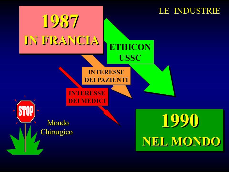 1987 1990 IN FRANCIA NEL MONDO LE INDUSTRIE ETHICON USSC Mondo