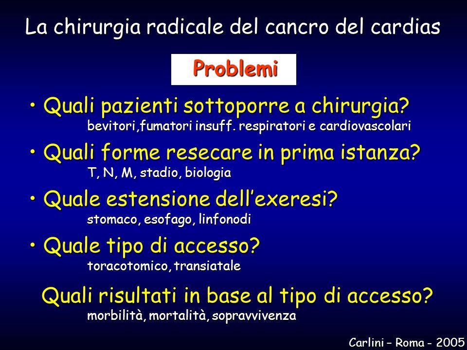 La chirurgia radicale del cancro del cardias