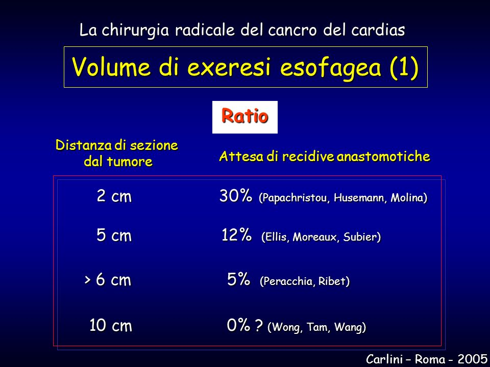 Volume di exeresi esofagea (1)