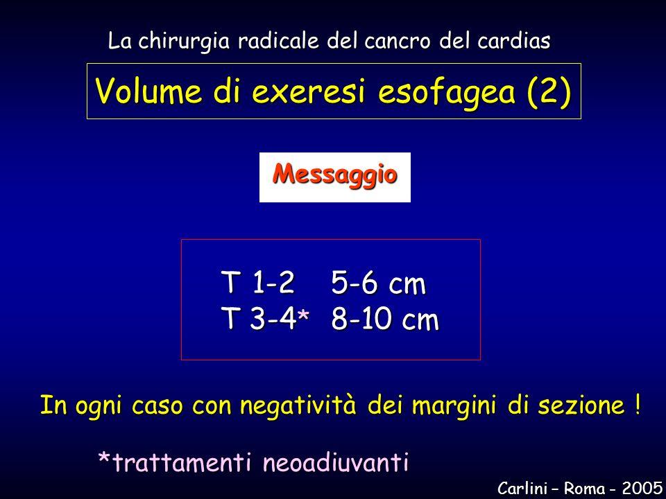 Volume di exeresi esofagea (2)