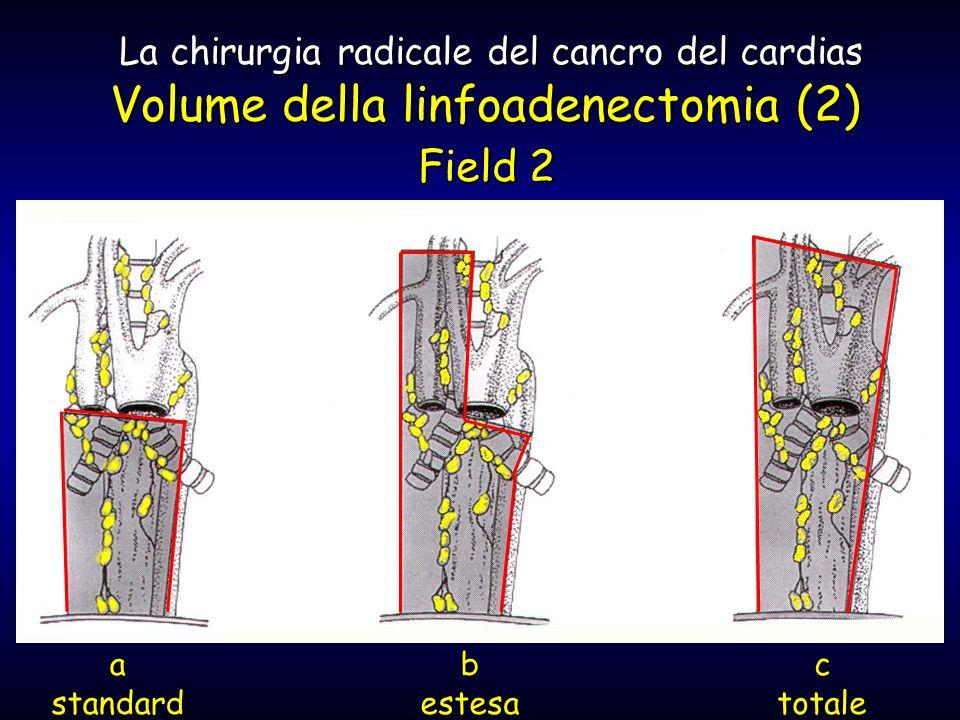 Volume della linfoadenectomia (2)