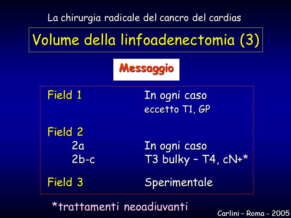 Volume della linfoadenectomia (3)