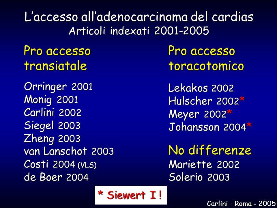 L'accesso all'adenocarcinoma del cardias