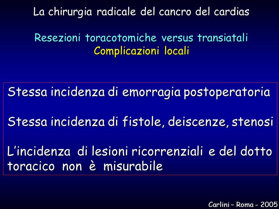 Stessa incidenza di emorragia postoperatoria
