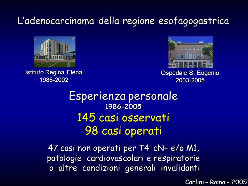 Esperienza personale 145 casi osservati 98 casi operati