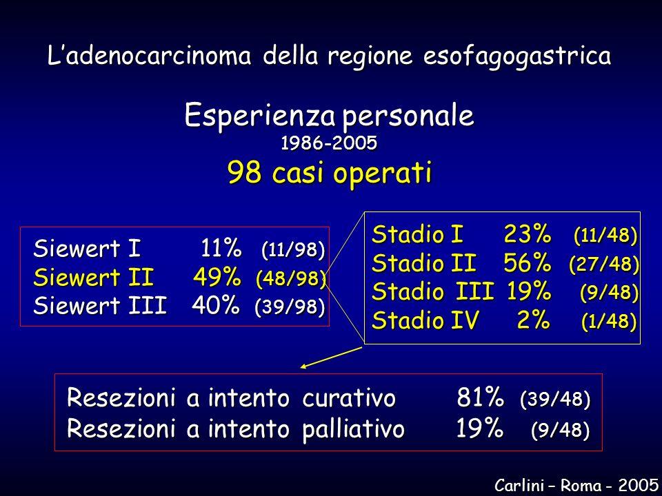 L'adenocarcinoma della regione esofagogastrica