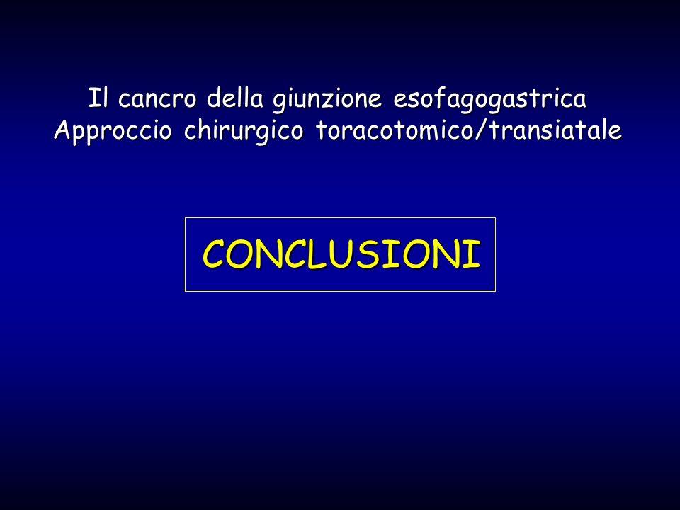CONCLUSIONI Il cancro della giunzione esofagogastrica