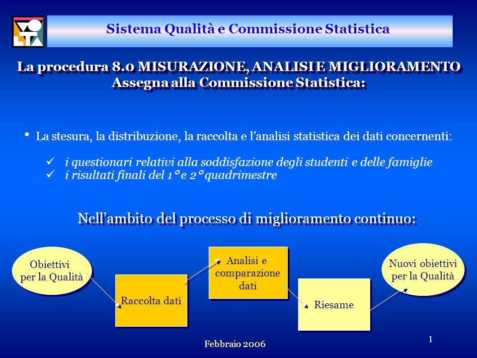 Sistema Qualità e Commissione Statistica