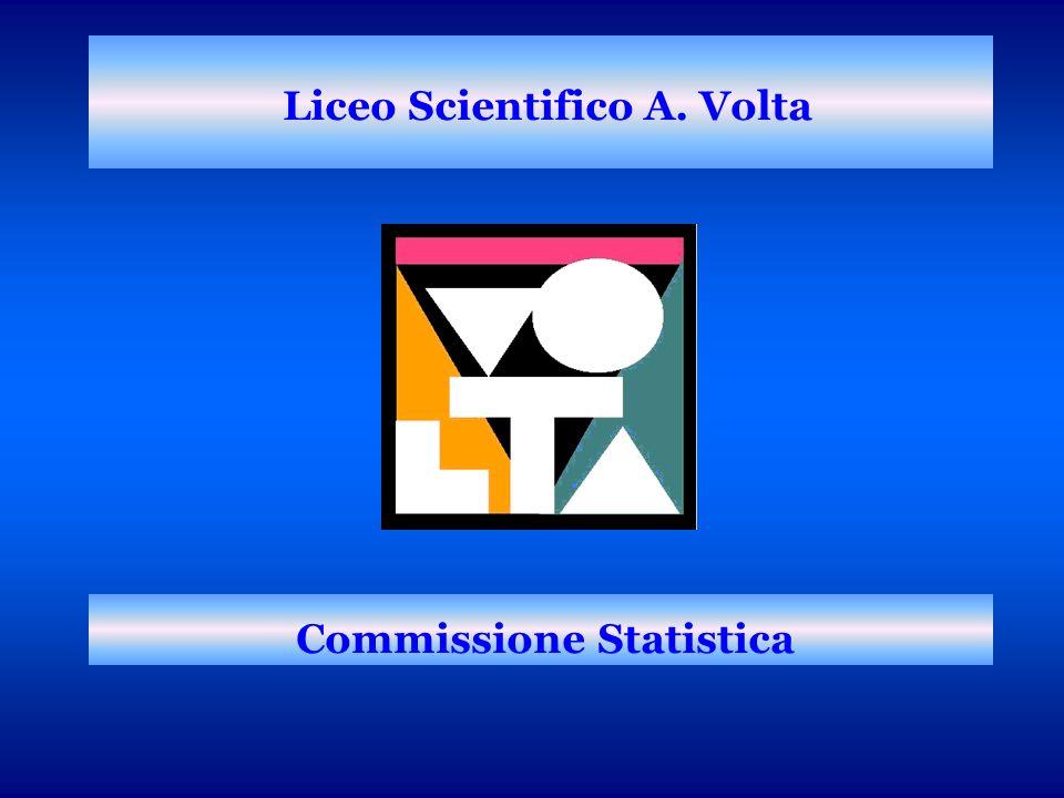 Commissione Statistica
